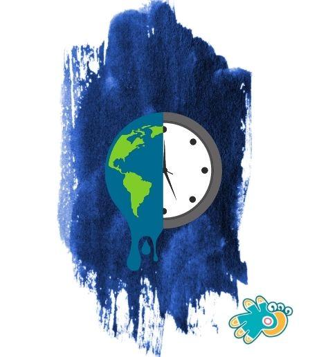 Klimawandel Ökologischer Fußabdruck